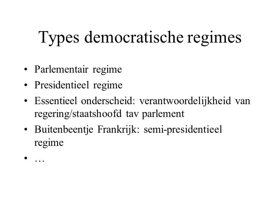 Types democratische regimes Parlementair regime Presidentieel regime Essentieel onderscheid: verantwoordelijkheid van regering/staatshoofd tav parlement Buitenbeentje Frankrijk: semi-presidentieel regime …