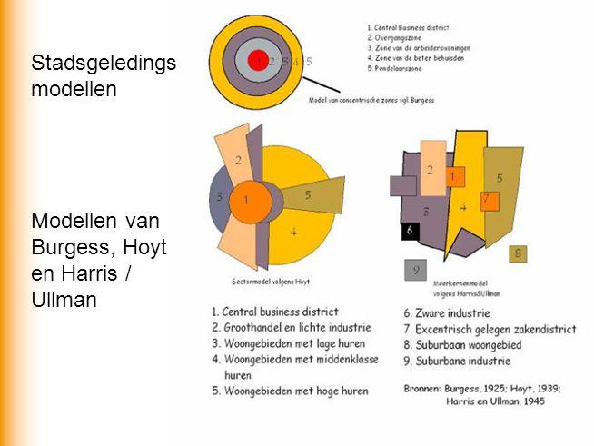 Stadsgeledings modellen Modellen van Burgess, Hoyt en Harris / Ullman