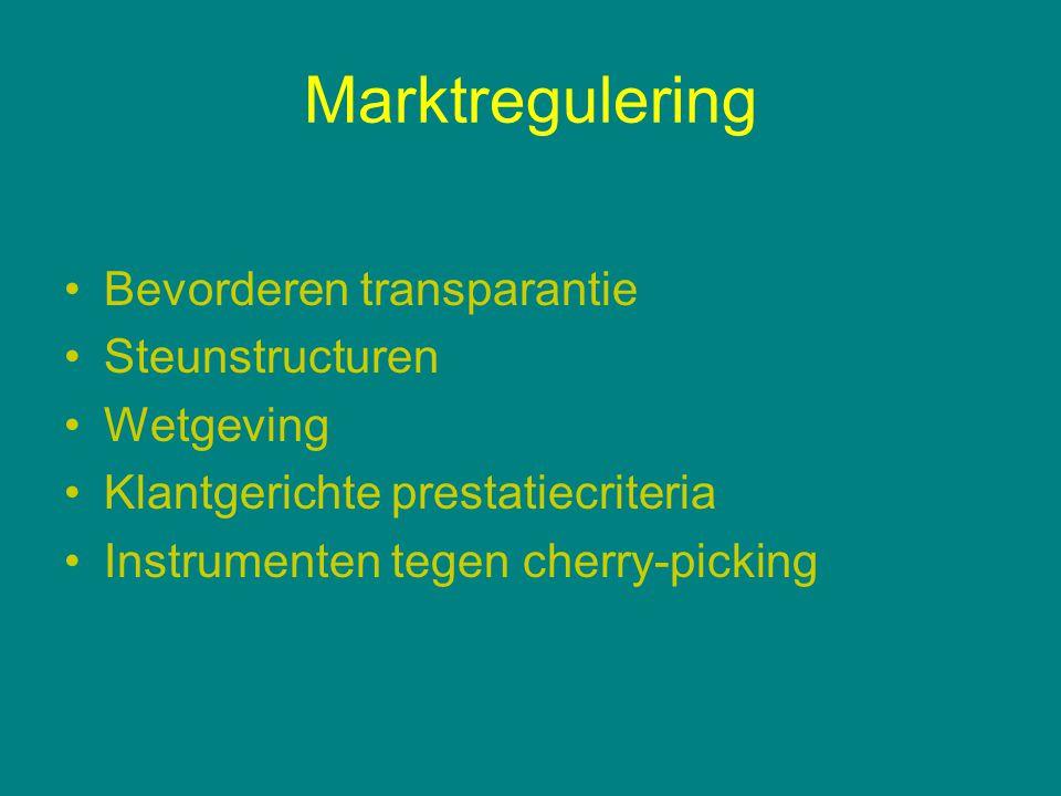 Marktregulering Bevorderen transparantie Steunstructuren Wetgeving Klantgerichte prestatiecriteria Instrumenten tegen cherry-picking