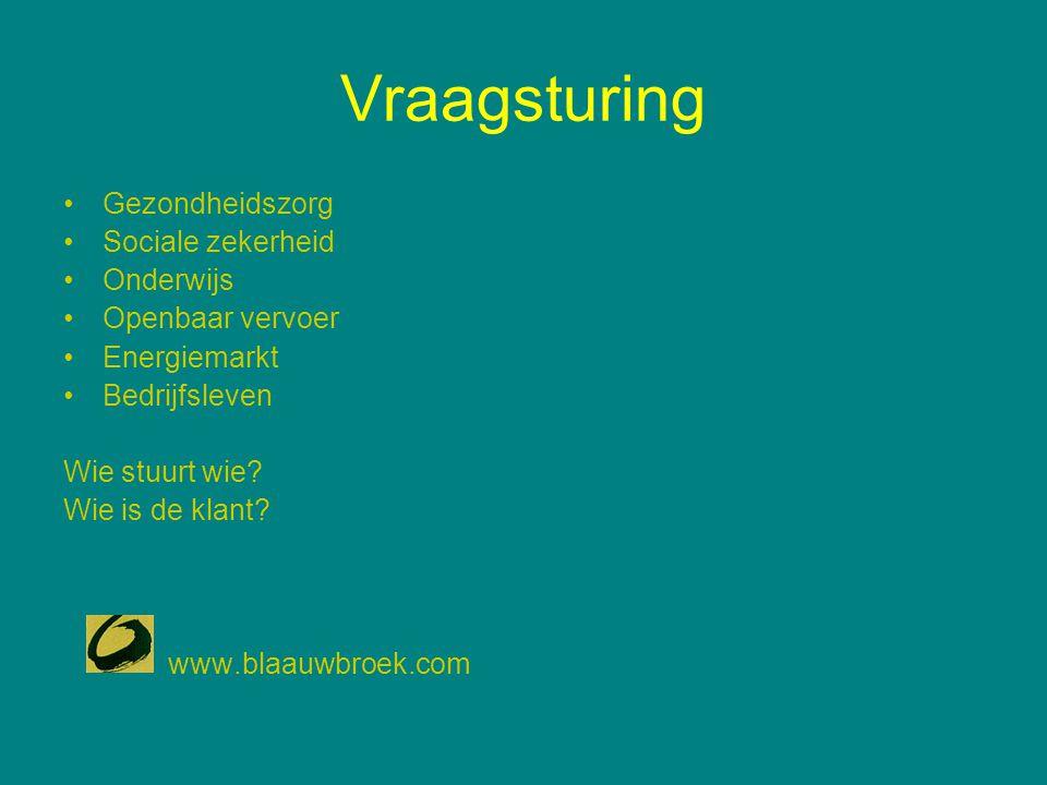 Sterke klanten Klanten (Wie is de klant?) –Onafhankelijkheid –Vraag (vraagverheldering) –Rechtspositie www.blaauwbroek.com
