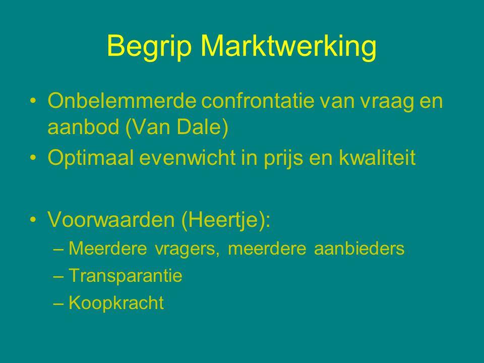 Begrip Marktwerking Onbelemmerde confrontatie van vraag en aanbod (Van Dale) Optimaal evenwicht in prijs en kwaliteit Voorwaarden (Heertje): –Meerdere