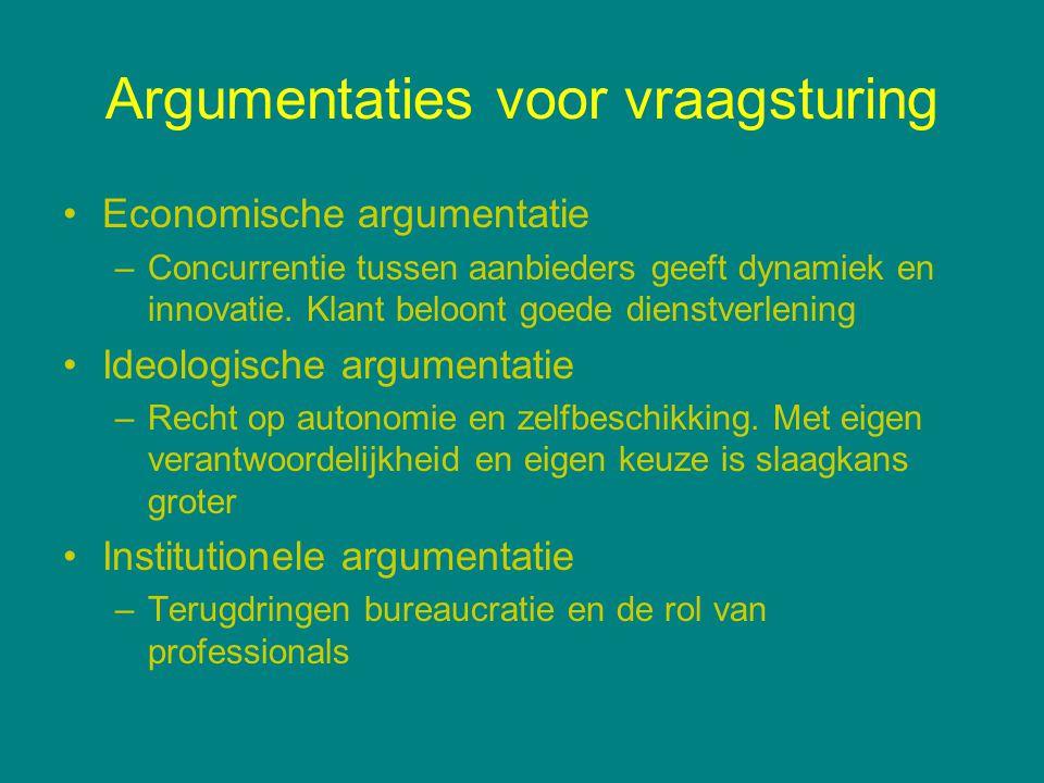Argumentaties voor vraagsturing Economische argumentatie –Concurrentie tussen aanbieders geeft dynamiek en innovatie. Klant beloont goede dienstverlen