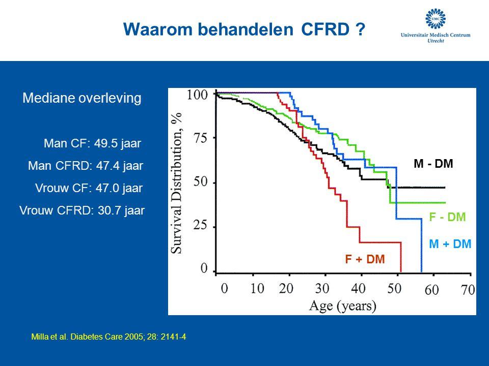 Milla et al. Diabetes Care 2005; 28: 2141-4 DM- M DM- F DM+ M DM+ F Waarom behandelen CFRD ? M - DM F - DM M + DM F + DM Mediane overleving Man CF: 49
