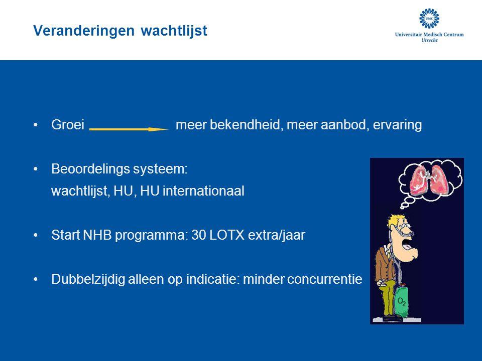 Optimaliseren inspanningsvermogen en perifere spierkracht Acht-maandelijkse controle, waarbij:  Inventariseren functionele motorische beperkingen  Inventariseren trainingsgedrag  Monitoren perifere spierkracht ( Quadriceps- en handknijpkracht)  Monitoren functioneel inspanningsvermogen (6MWT / MST)  Advies aan patiënt en terugkoppeling naar fysiotherapeut Tijdens opname: Trainen (3à 5x/ week)  Perifere spierkracht (m.n.