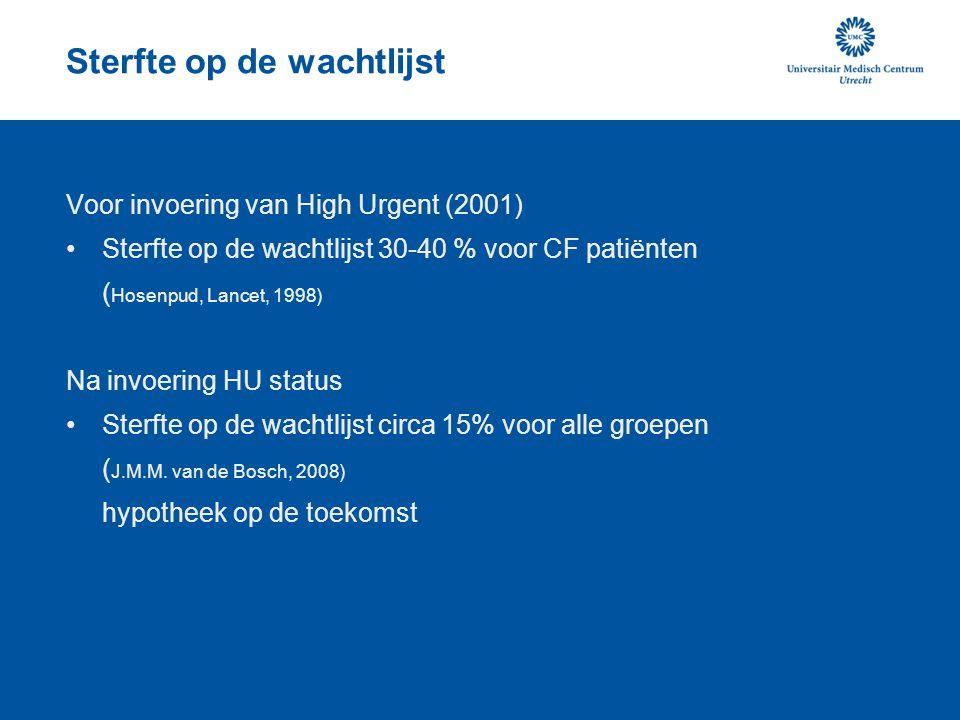 Sterfte op de wachtlijst Voor invoering van High Urgent (2001) Sterfte op de wachtlijst 30-40 % voor CF patiënten ( Hosenpud, Lancet, 1998) Na invoeri