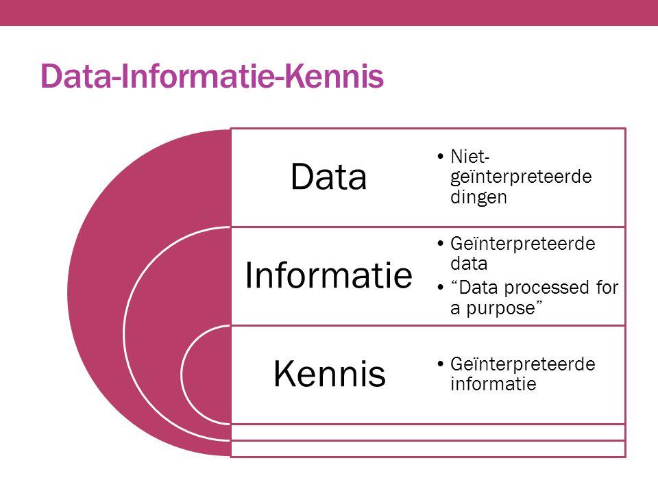 "Data-Informatie-Kennis Data Informatie Kennis Niet- geïnterpreteerde dingen Geïnterpreteerde data ""Data processed for a purpose"" Geïnterpreteerde info"