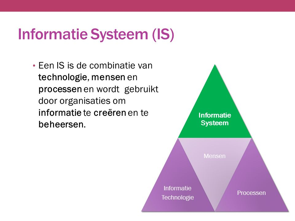 Informatie Systeem (IS) Een IS is de combinatie van technologie, mensen en processen en wordt gebruikt door organisaties om informatie te creëren en te beheersen.