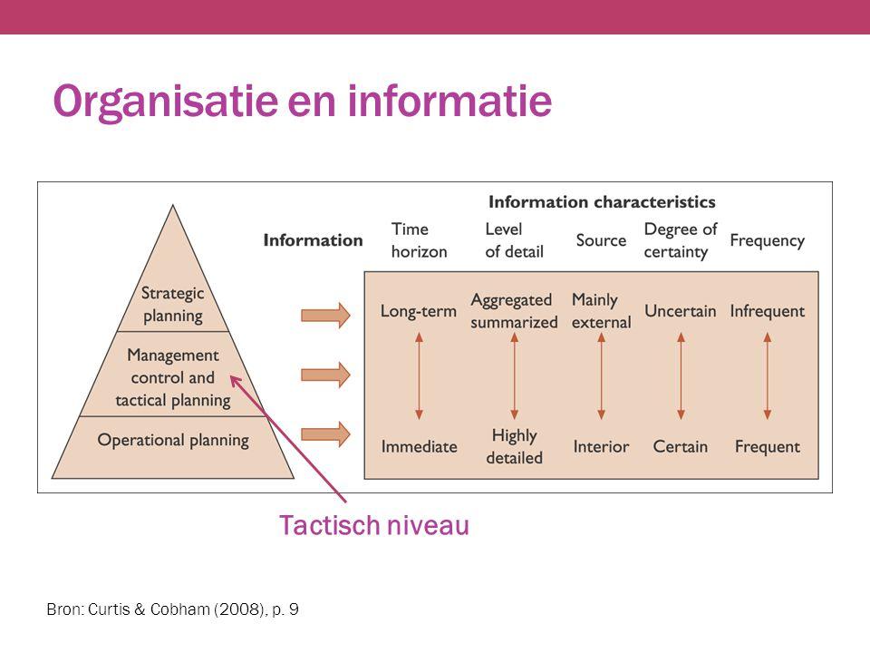 Organisatie en informatie Bron: Curtis & Cobham (2008), p. 9 Tactisch niveau