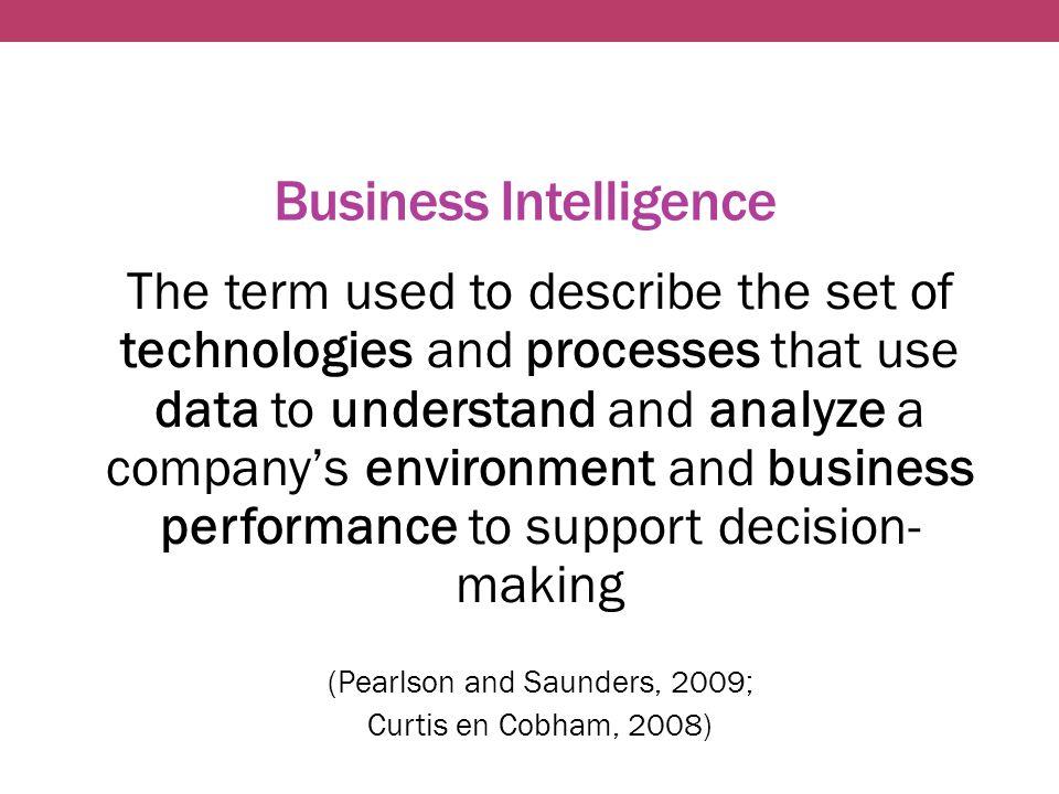 Data-Informatie-Kennis Data Informatie Kennis Niet- geïnterpreteerde dingen Geïnterpreteerde data Data processed for a purpose Geïnterpreteerde informatie