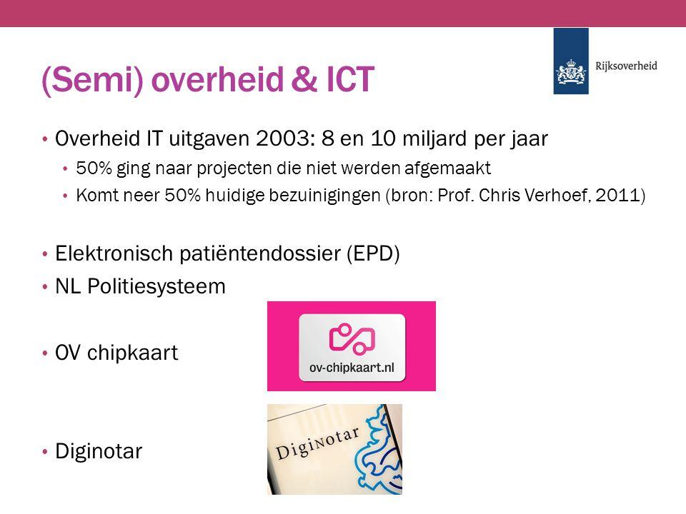 Rijks ICT dashboard