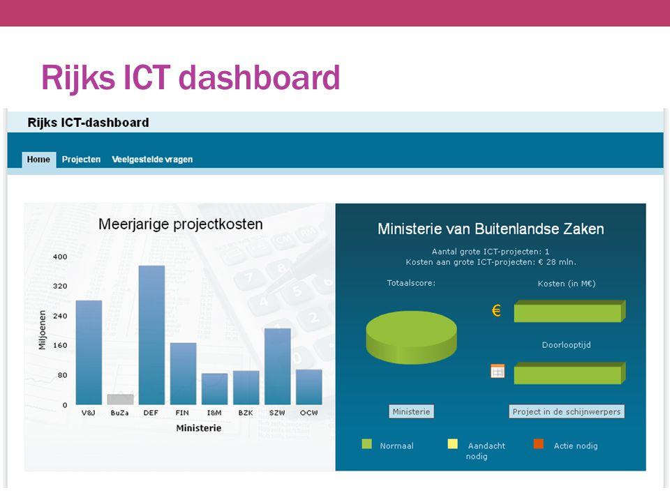 Trend text-analytics Ittoo & Wortmann, 2011 Text-Analytics Demand Approaches $1 Billion (InformationWeek)