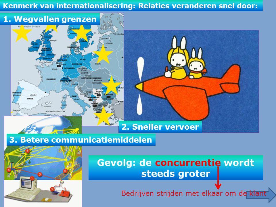 Kenmerk van internationalisering: Relaties veranderen snel door: 1. Wegvallen grenzen 2. Sneller vervoer 3. Betere communicatiemiddelen Gevolg: de con
