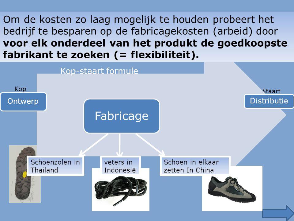 Ontwerp Fabricage Distributie Kop-staart formule Kop Staart Om de kosten zo laag mogelijk te houden probeert het bedrijf te besparen op de fabricageko