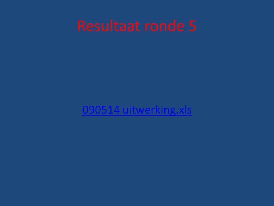 Resultaat ronde 5 090514 uitwerking.xls