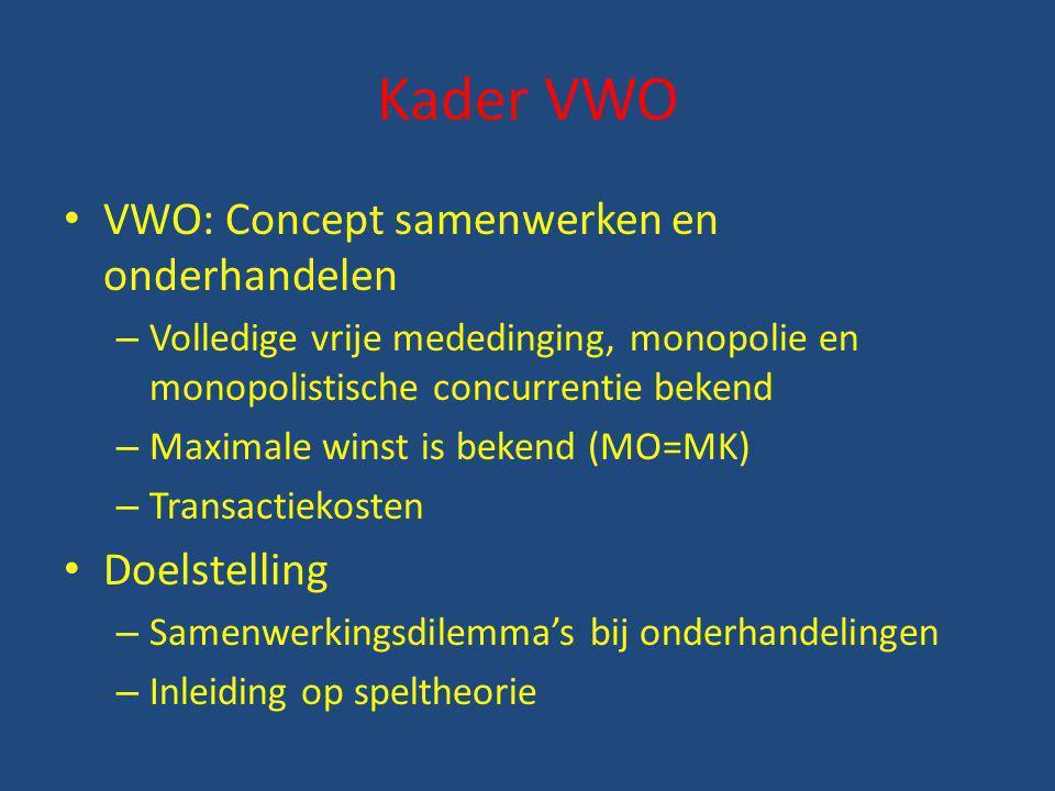 Kader VWO VWO: Concept samenwerken en onderhandelen – Volledige vrije mededinging, monopolie en monopolistische concurrentie bekend – Maximale winst i