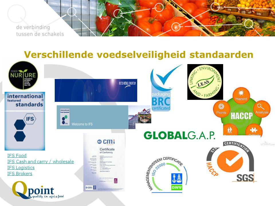 Relaties tussen systemen TelerVerpakkerExporteurImporteur Groot- handel Retailer GLOBAL G.A.P.