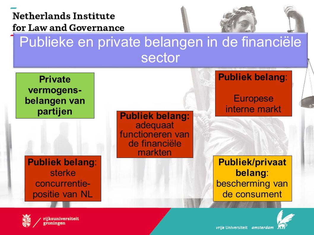 Publieke en private belangen in de financiёle sector Publiek belang: adequaat functioneren van de financiële markten Publiek belang: Europese interne markt Publiek/privaat belang: bescherming van de consument Private vermogens- belangen van partijen Publiek belang: sterke concurrentie- positie van NL