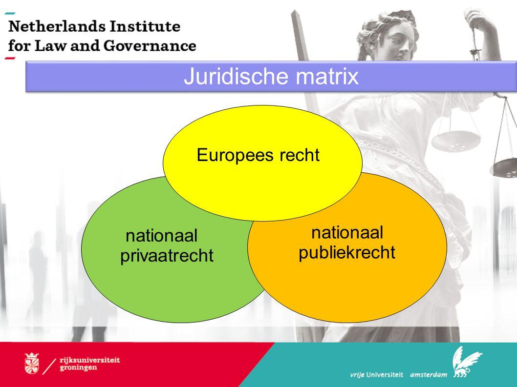 nationaal privaatrecht nationaal publiekrecht Europees recht Juridische matrix