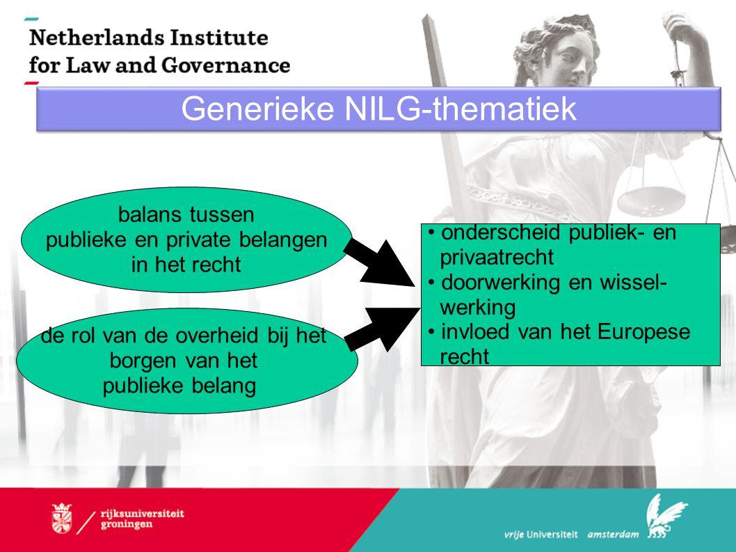 Generieke NILG-thematiek balans tussen publieke en private belangen in het recht de rol van de overheid bij het borgen van het publieke belang onderscheid publiek- en privaatrecht doorwerking en wissel- werking invloed van het Europese recht