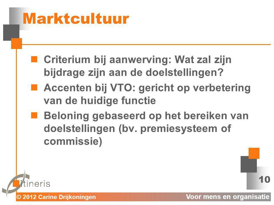 © 2012 Carine Drijkoningen Voor mens en organisatie Marktcultuur Criterium bij aanwerving: Wat zal zijn bijdrage zijn aan de doelstellingen? Accenten