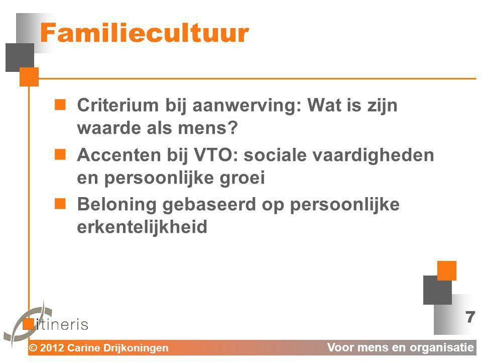 © 2012 Carine Drijkoningen Voor mens en organisatie Familiecultuur Criterium bij aanwerving: Wat is zijn waarde als mens? Accenten bij VTO: sociale va