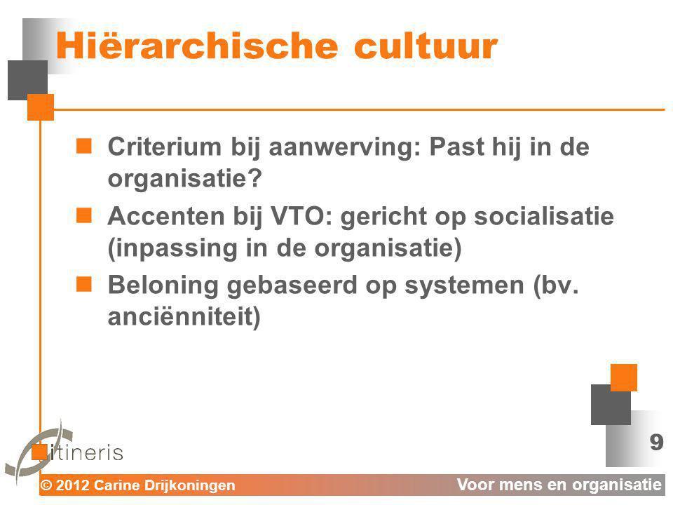 © 2012 Carine Drijkoningen Voor mens en organisatie Hiërarchische cultuur Criterium bij aanwerving: Past hij in de organisatie? Accenten bij VTO: geri