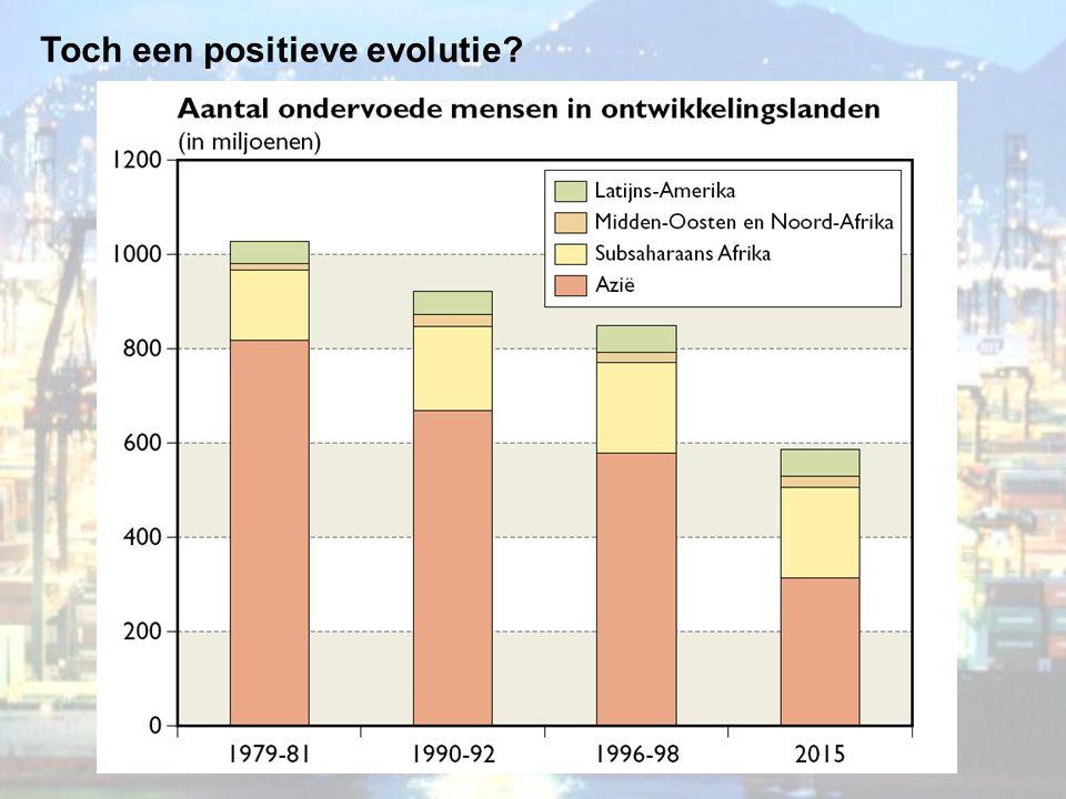 Toch een positieve evolutie?