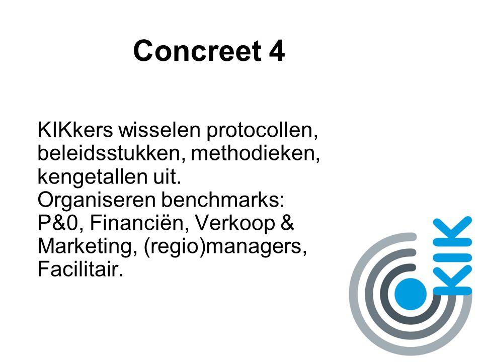 Concreet 4 KIKkers wisselen protocollen, beleidsstukken, methodieken, kengetallen uit. Organiseren benchmarks: P&0, Financiën, Verkoop & Marketing, (r