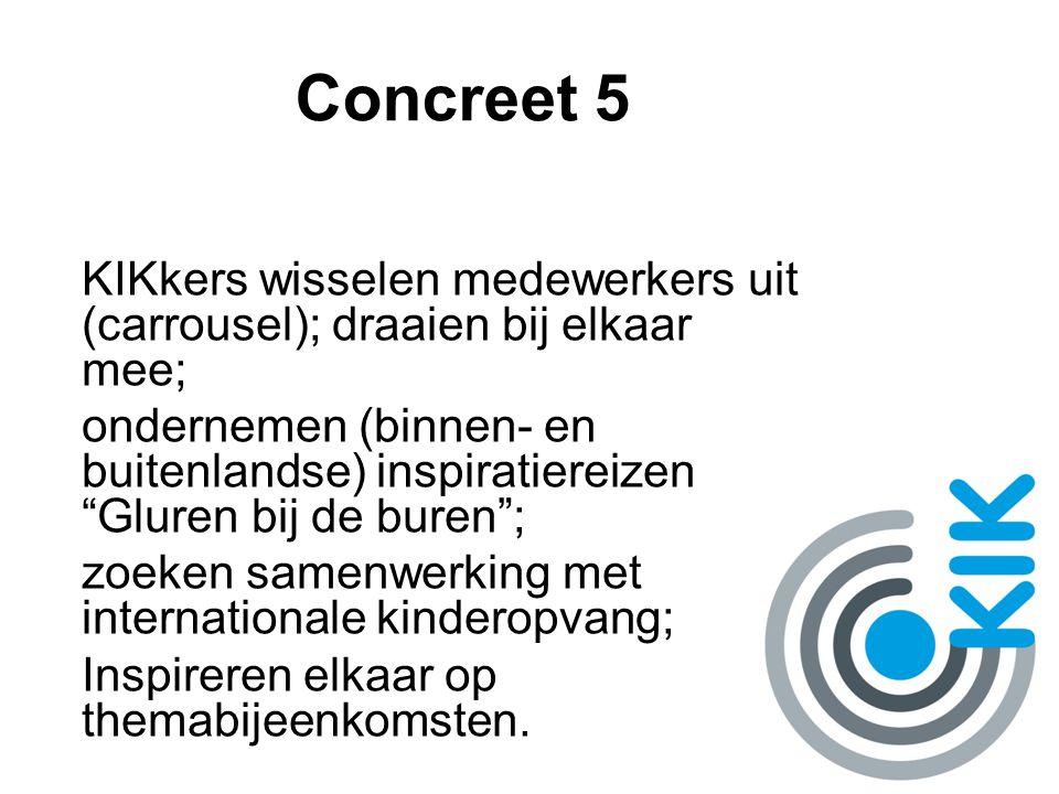 Concreet 5 KIKkers wisselen medewerkers uit (carrousel); draaien bij elkaar mee; ondernemen (binnen- en buitenlandse) inspiratiereizen Gluren bij de buren ; zoeken samenwerking met internationale kinderopvang; Inspireren elkaar op themabijeenkomsten.