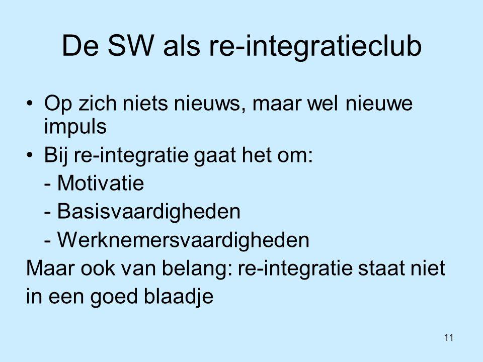 11 De SW als re-integratieclub Op zich niets nieuws, maar wel nieuwe impuls Bij re-integratie gaat het om: - Motivatie - Basisvaardigheden - Werknemersvaardigheden Maar ook van belang: re-integratie staat niet in een goed blaadje