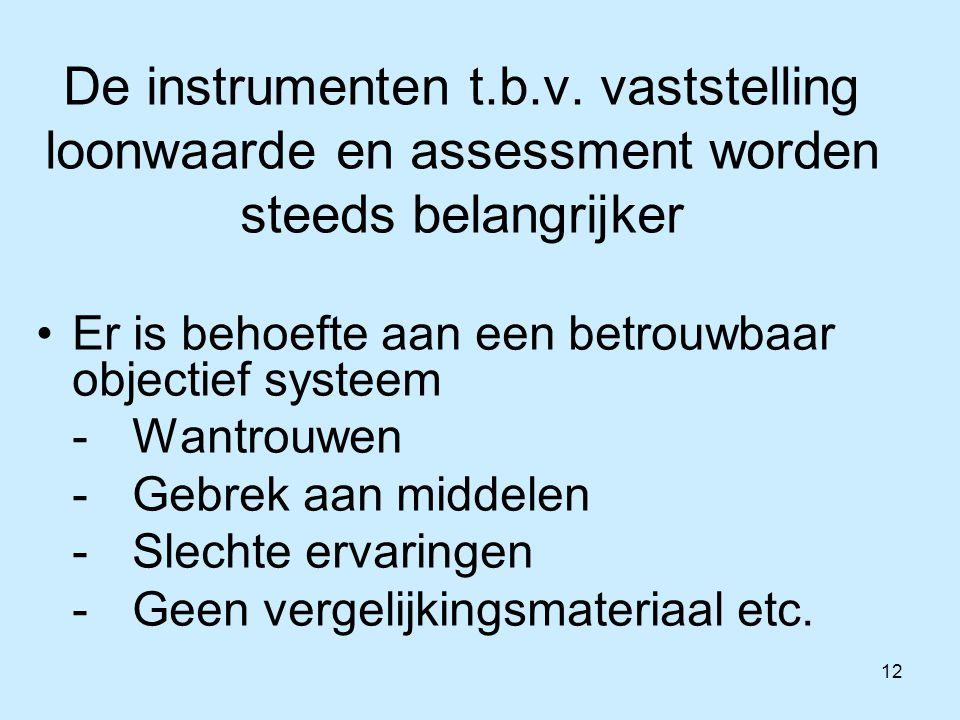 12 De instrumenten t.b.v. vaststelling loonwaarde en assessment worden steeds belangrijker Er is behoefte aan een betrouwbaar objectief systeem -Wantr