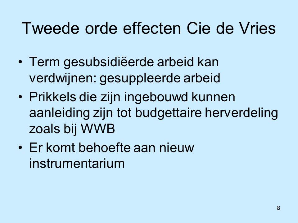 8 Tweede orde effecten Cie de Vries Term gesubsidiëerde arbeid kan verdwijnen: gesuppleerde arbeid Prikkels die zijn ingebouwd kunnen aanleiding zijn tot budgettaire herverdeling zoals bij WWB Er komt behoefte aan nieuw instrumentarium