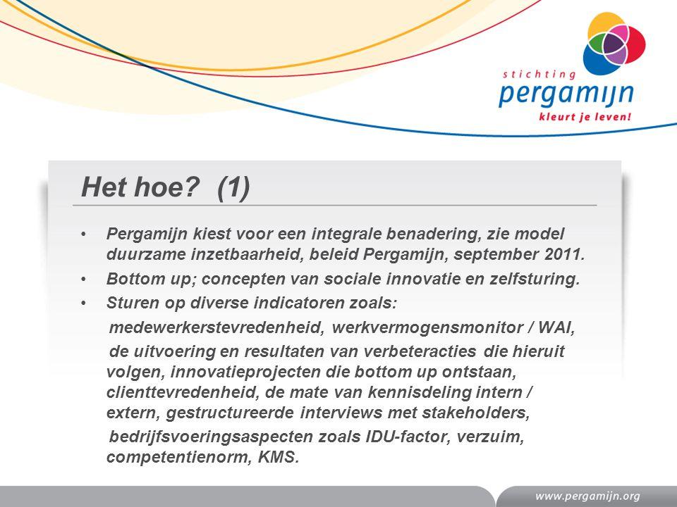 Het hoe? (1) Pergamijn kiest voor een integrale benadering, zie model duurzame inzetbaarheid, beleid Pergamijn, september 2011. Bottom up; concepten v