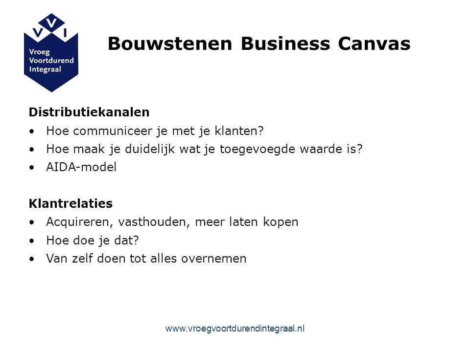 Bouwstenen Business Canvas Distributiekanalen Hoe communiceer je met je klanten.
