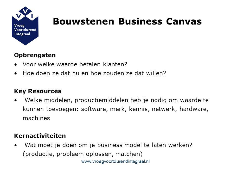 Bouwstenen Business Canvas Opbrengsten Voor welke waarde betalen klanten.