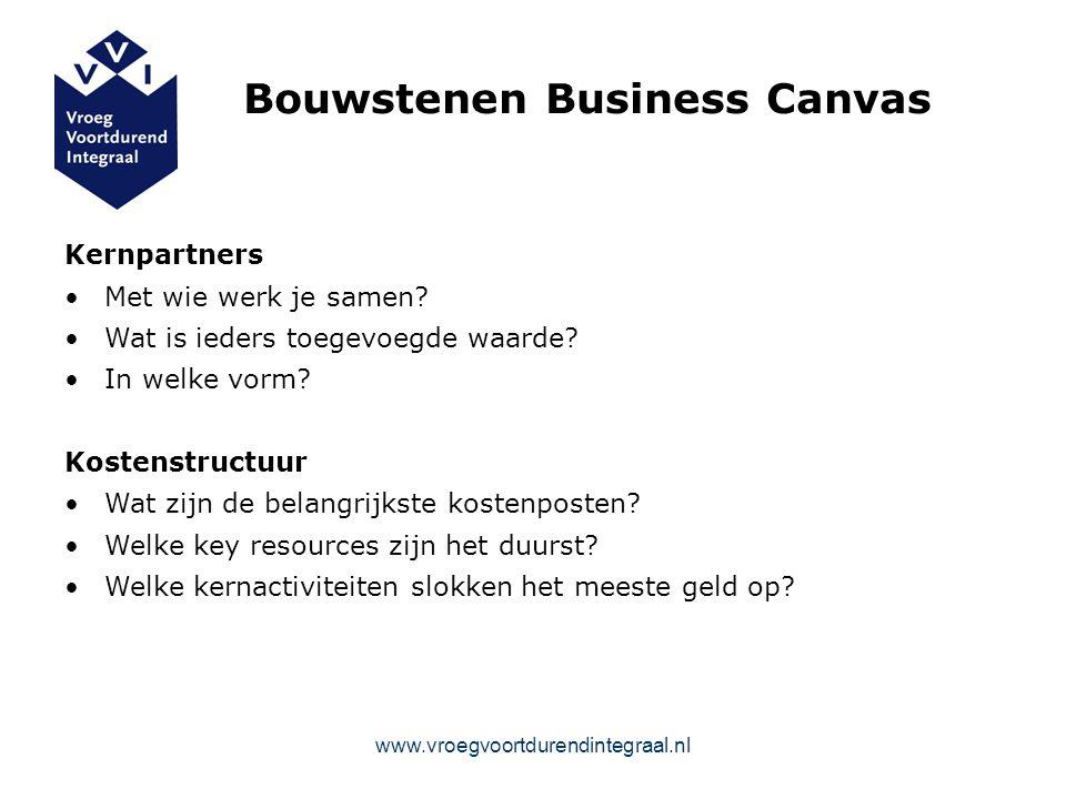Bouwstenen Business Canvas Kernpartners Met wie werk je samen.