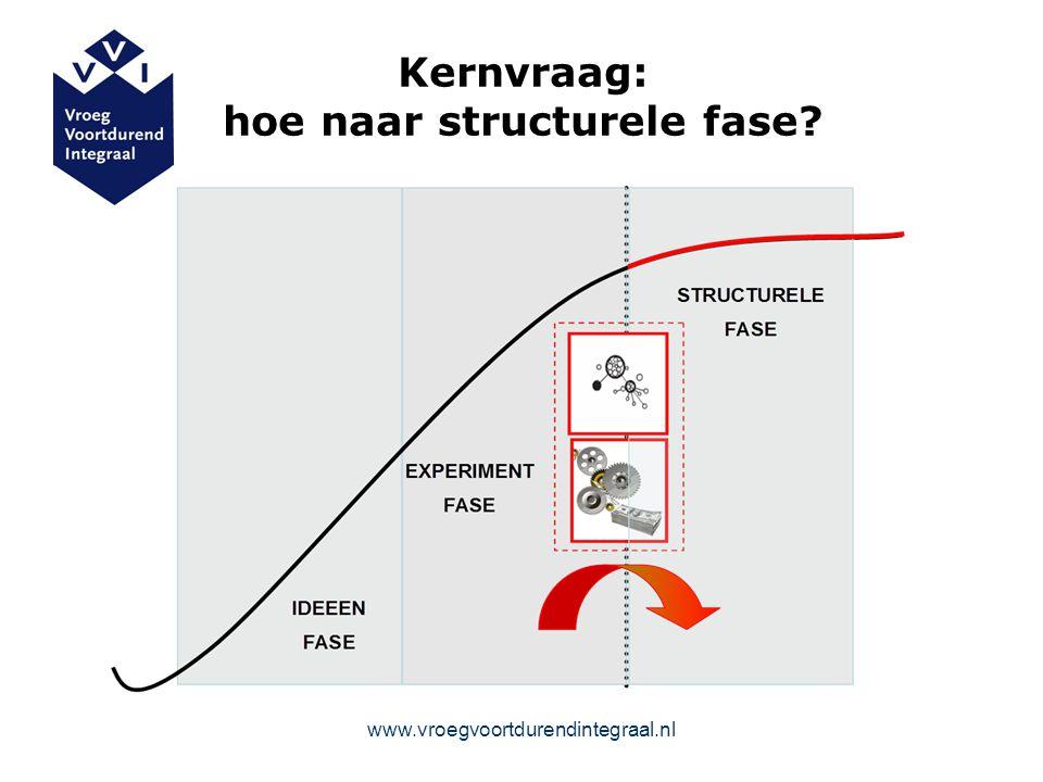 Kernvraag: hoe naar structurele fase www.vroegvoortdurendintegraal.nl