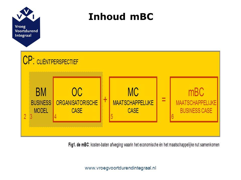 Inhoud mBC www.vroegvoortdurendintegraal.nl