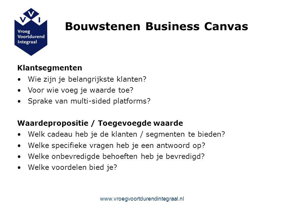 Bouwstenen Business Canvas Klantsegmenten Wie zijn je belangrijkste klanten.