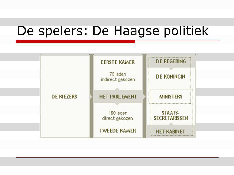 De spelers: De Haagse politiek