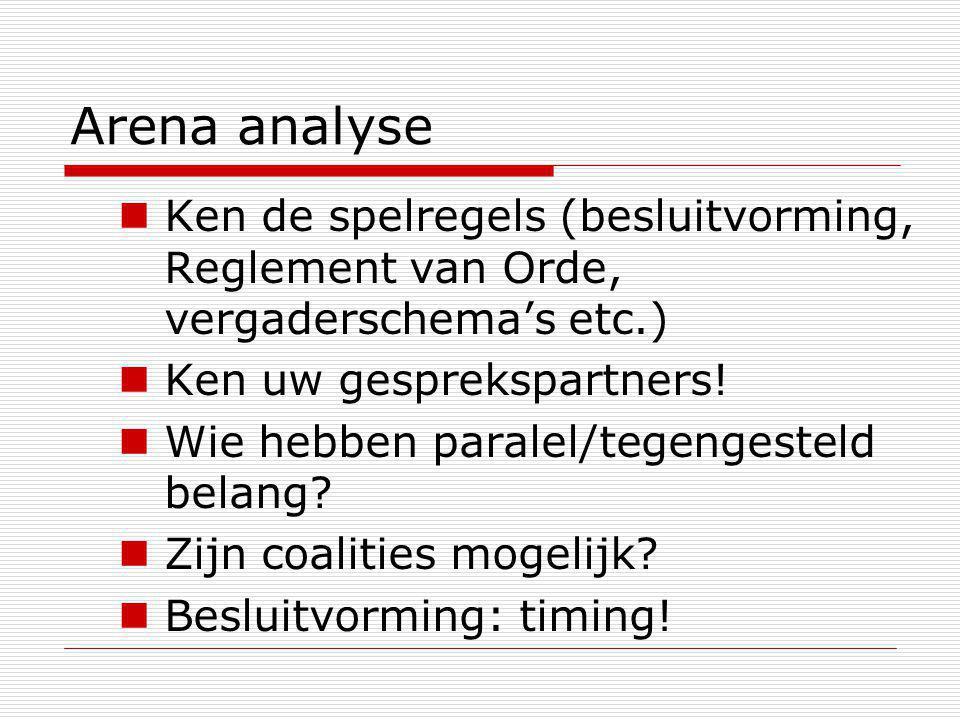 Arena analyse Ken de spelregels (besluitvorming, Reglement van Orde, vergaderschema's etc.) Ken uw gesprekspartners.