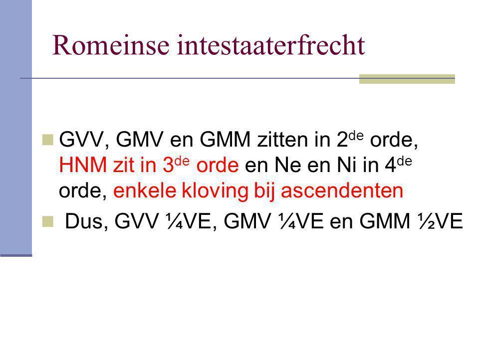 Romeinse intestaaterfrecht GVV, GMV en GMM zitten in 2 de orde, HNM zit in 3 de orde en Ne en Ni in 4 de orde, enkele kloving bij ascendenten Dus, GVV