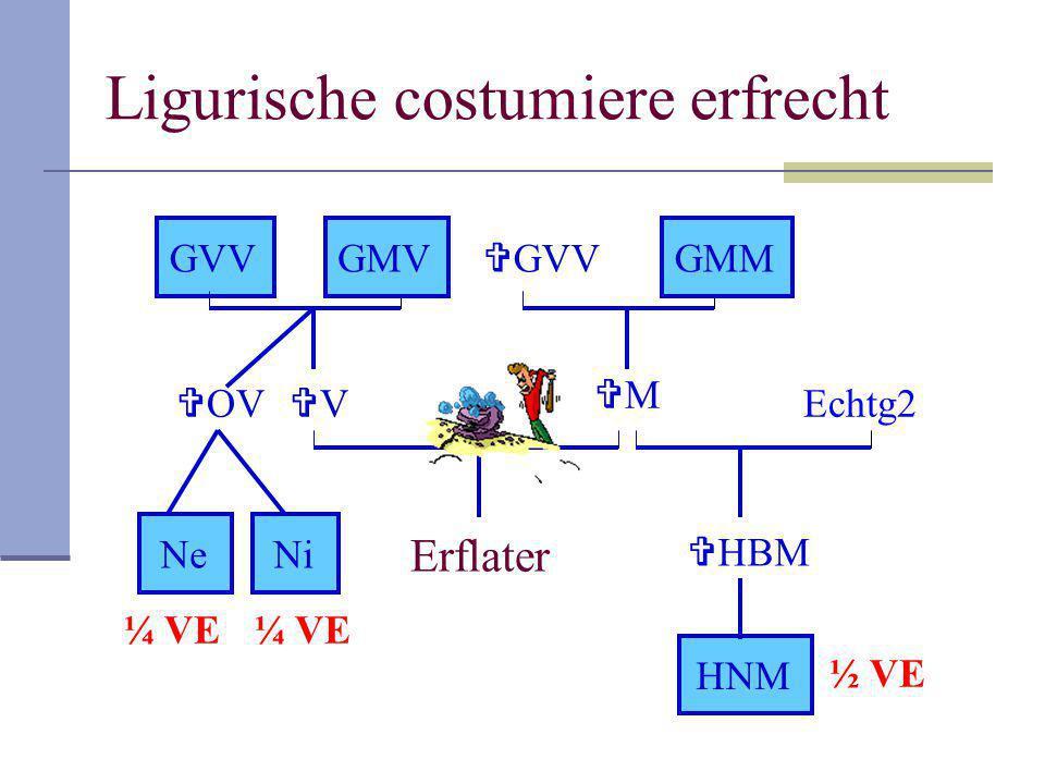 Ligurische costumiere erfrecht Erflater VV MM GVVGMV  OV NeNi  HBM HNM  GVV GMM Echtg2 ¼ VE ½ VE