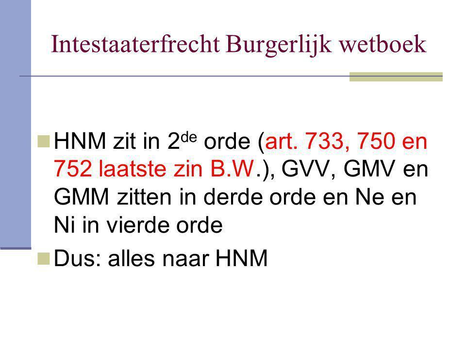 Intestaaterfrecht Burgerlijk wetboek HNM zit in 2 de orde (art. 733, 750 en 752 laatste zin B.W.), GVV, GMV en GMM zitten in derde orde en Ne en Ni in