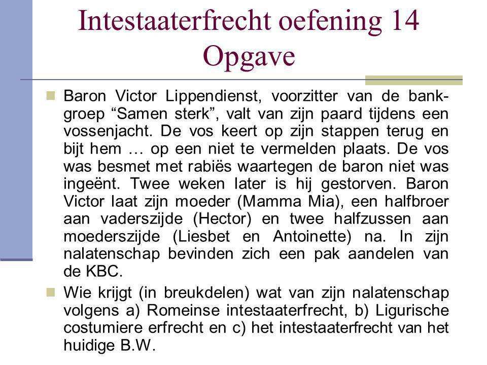 """Intestaaterfrecht oefening 14 Opgave Baron Victor Lippendienst, voorzitter van de bank- groep """"Samen sterk"""", valt van zijn paard tijdens een vossenjac"""