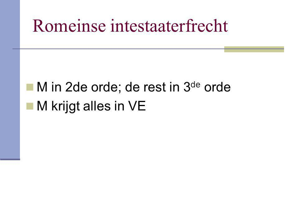 Romeinse intestaaterfrecht M in 2de orde; de rest in 3 de orde M krijgt alles in VE