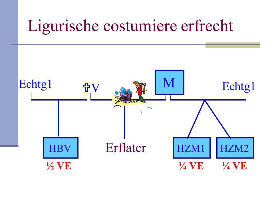 Ligurische costumiere erfrecht Erflater VV M HZM1HBVHZM2 Echtg1 ½ VE¼ VE