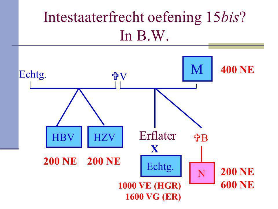 Intestaaterfrecht oefening 15bis? In B.W. Erflater VV M HBV X Echtg. BB N HZV Echtg. 400 NE 200 NE 600 NE 1000 VE (HGR) 1600 VG (ER)
