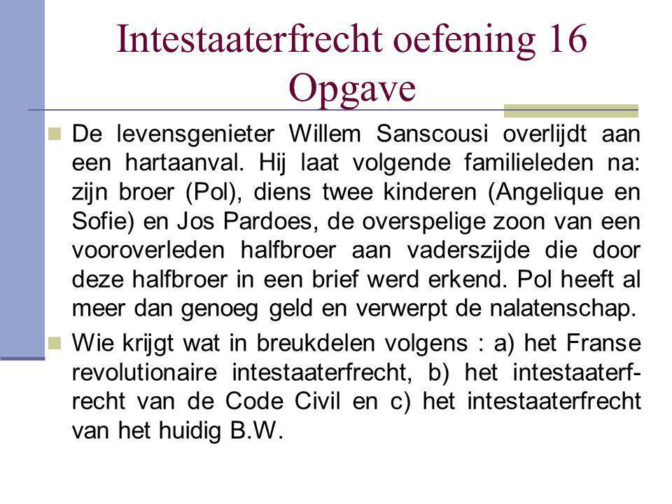 Intestaaterfrecht oefening 16 Opgave De levensgenieter Willem Sanscousi overlijdt aan een hartaanval. Hij laat volgende familieleden na: zijn broer (P