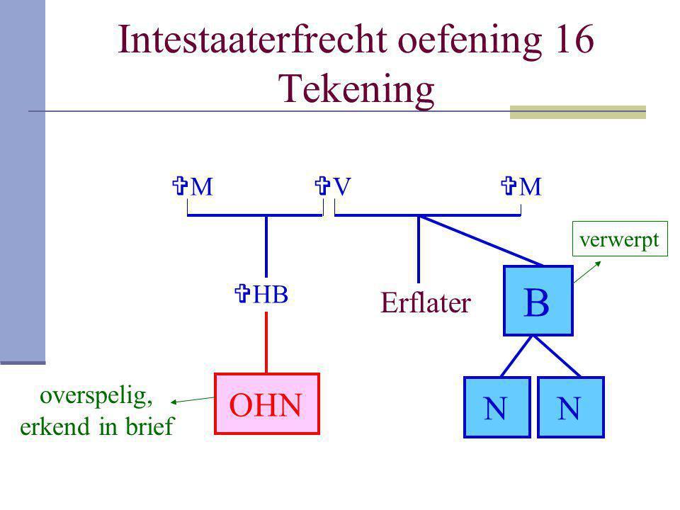 Intestaaterfrecht oefening 16 Tekening Erflater VV MM B NN MM  HB OHN verwerpt overspelig, erkend in brief